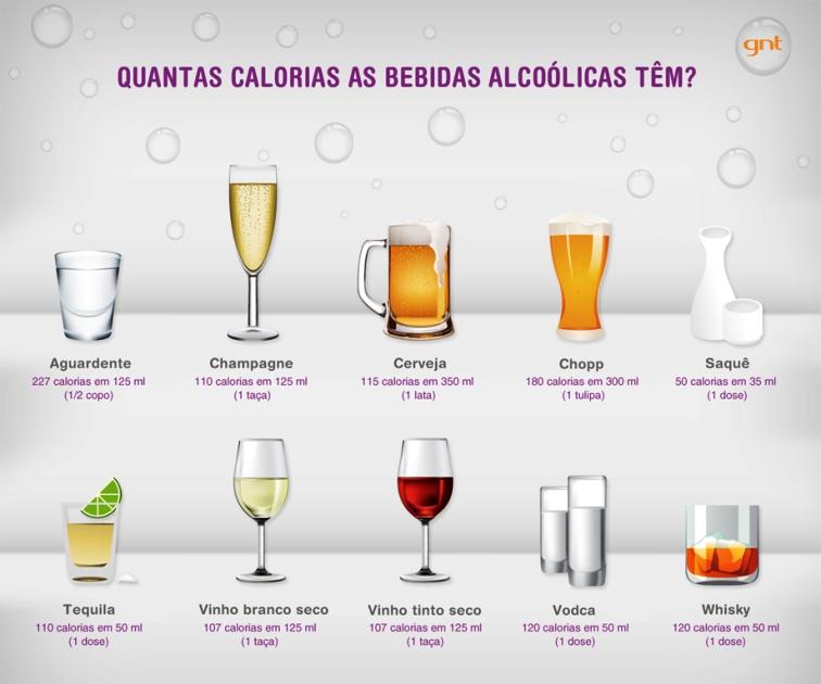 caloriasdasbebidas