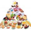 Dicas de Reeducação Alimentar no CP2ou1